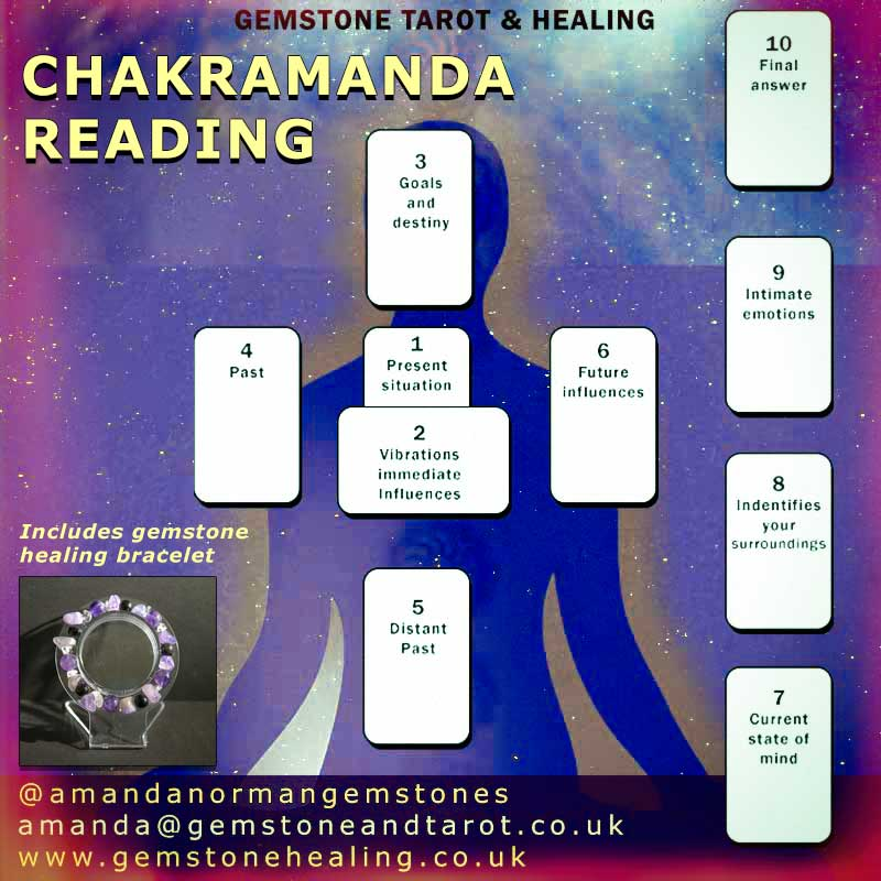 A chakra reading from Amanda of Gemstone Tarot and Healing in Liverpool